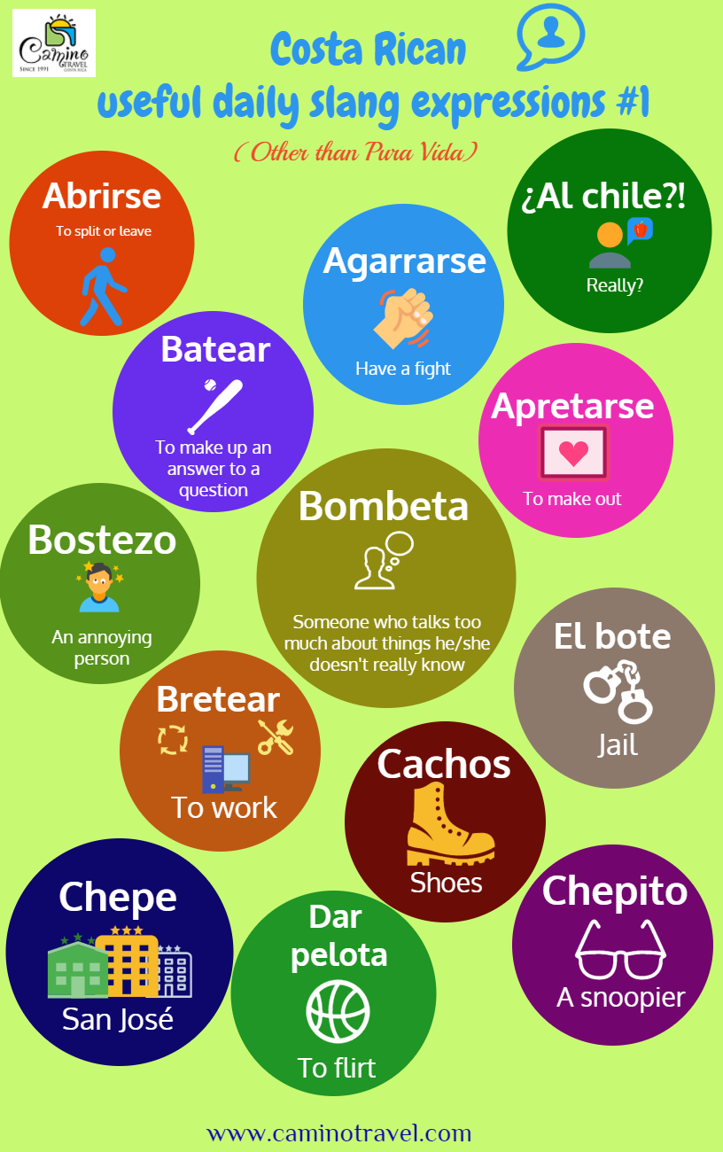 Some Costa Rican Spanish slang expressions