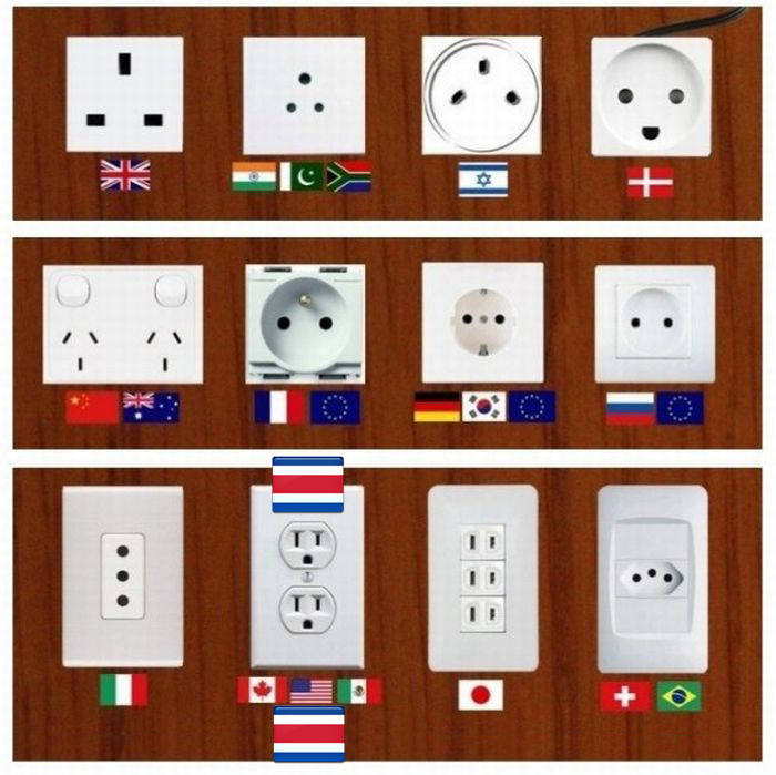 The plugs of Costa Rica are like U.S. and Canada